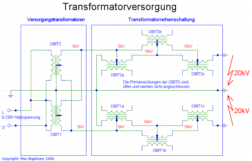 Kernfusion im Kugelreaktor- Elektrotechnik
